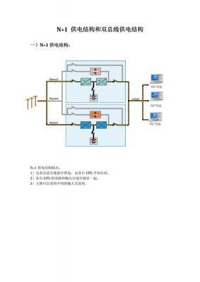 UPS N+1 供电结构和双总线供电结构